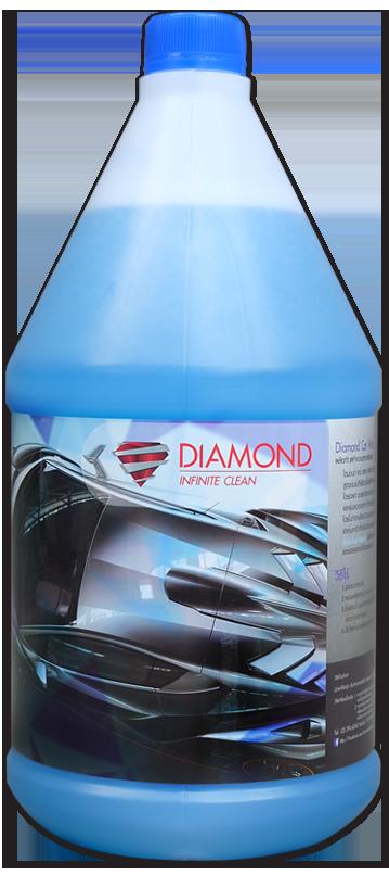 น้ำยาเคลือบสีรถ น้ำยาล้างรถ น้ำยาล้างเครื่องยนต์ น้ำยาขจัดคราบรถ น้ำยาเช็ดเบาะหนัง อุปกรณ์ล้างรถ